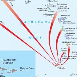 Военное вторжение США на Гренаду в 1983 г.